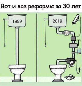 reformy1989-2019-288x300.jpg